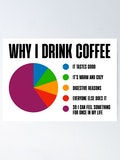 null - The many reasons why I drink coffee meme.