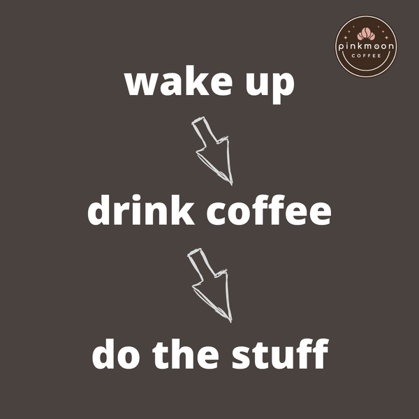 Wake up, drink coffee, do the stuff