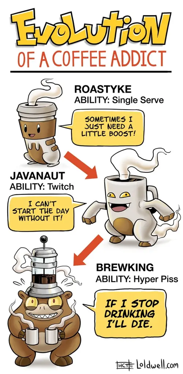 Evolution Of A Coffee Addict - modelings #coffeeAddict