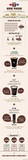 3 Cheap And Easy Useful Ideas: Iced Coffee Meme coffee corner ... #irishCoffee